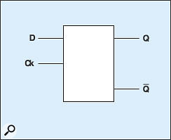Figure 14: The logic symbol for the D flip-flop.