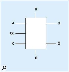 Figure 15: The logic symbol for the JK flip-flop.