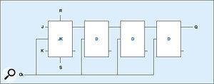 Figure 16: A one-bit, four-element, digital delay line.
