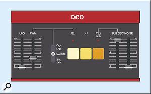 Figure 17: The Juno 6 DCO set to produce a Hammond sound.
