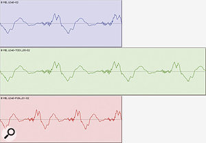 The top waveform shows a very short clip of a vocal recording, while the one below it has been time-stretched without a drop in pitch, repeating the wave pattern to achieve the extra length. The third track shows the audio transposed up seven semitones — increasing the pitch squashes the waveform, so it has again been looped to preserve the clip's length.