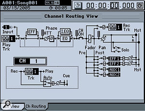 The Channel Routing screen complements the Channel View by giving a graphical representation of current configuration settings.