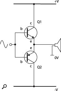 Figure 2: Push-pull Class-B amplifier.