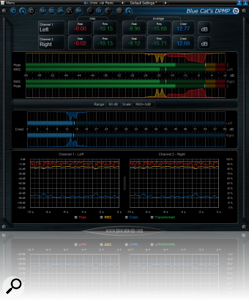 Black Cat Audio DP Meter Pro
