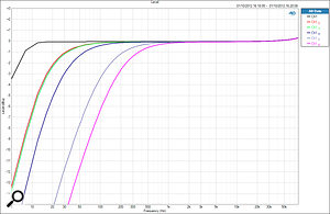 Microtech Gefell AP1 plot.