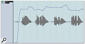 Especially on very dynamic sources such as vocals, you can often achieve more transparent level control by using volume automation instead of, or as well as, compression.