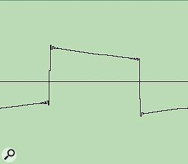Minimoog square.