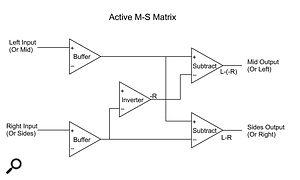 An M-S matrix based around ICs.