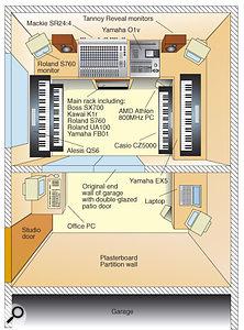 Choosing A Studio Room