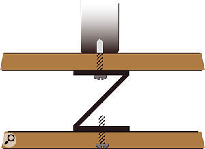 If noise coming from above is a problem, a suspended ceiling can be a surprisingly unobtrusive and effective solution. The 'Z' suspension channel shown here (and alternative commercial solutions using springs) serves to absorb the vibrations that cause sound in the room below.