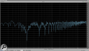 Processing Stereo Audio Files