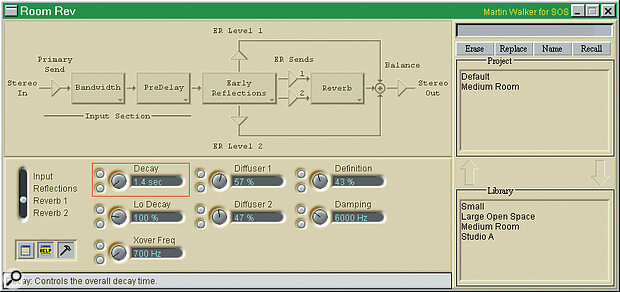 Each of the 13 effect algorithms on offer can be edited, and they give a huge amount of flexibility. This is the Room Reverb, with a schematic above and the adjustable controls beneath. The 4‑way switch on the left brings up additional controls for each section — there are 22 controls in total for the Room Reverb!