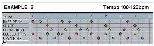 Effective Drum Programming: Part 1 - Example 6.