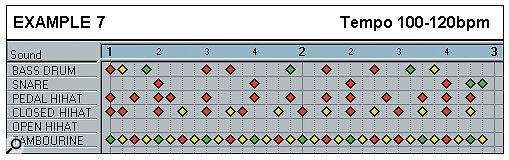 Effective Drum Programming: Part 1 - Example 7.