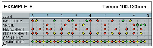 Effective Drum Programming: Part 1 - Example 8.