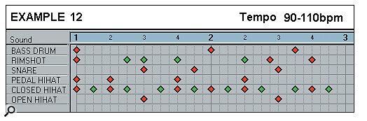 Effective Drum Programming: Part 1