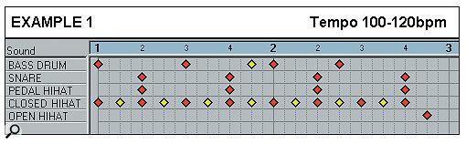Effective Drum Programming: Part 1 - Example 1.
