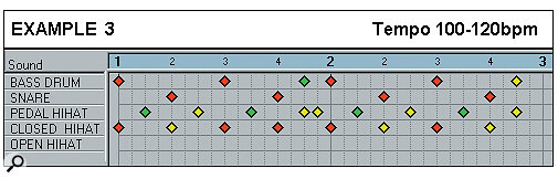 Effective Drum Programming: Part 1 - Example 3.