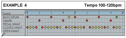 Effective Drum Programming: Part 1 - Example 4.