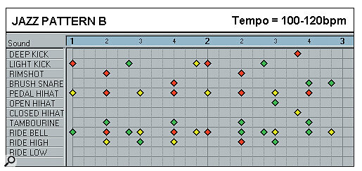 Effective Drum Programming: Part 2 - Jazz Pattern B.