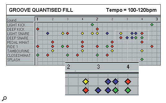 Effective Drum Programming: Part 2 - Groove Quantised Fill.