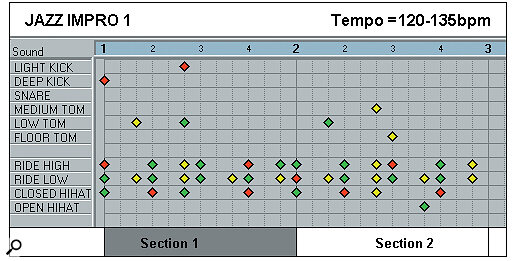 Effective Drum Programming: Part 2 - Jazz Impro 1.