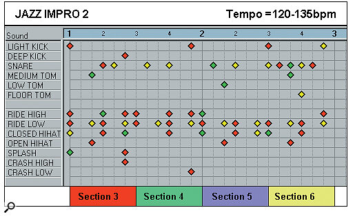 Effective Drum Programming: Part 2 - Jazz Impro 2 example.