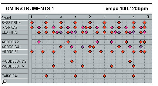 Effective Drum Programming: Part 3 - General MIDI 1 example.