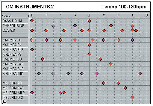Effective Drum Programming: Part 3 - General MIDI 2 example.