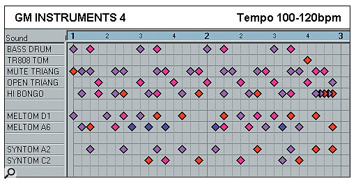 Effective Drum Programming: Part 3 - General MIDI 4 example.