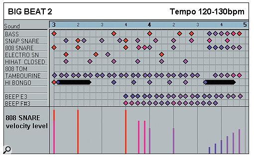 Effective Drum Programming: Part 3 - Big Beat 2 example.