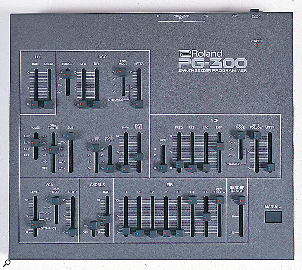 The optional PG300 programmer gave every editable parameter on the Alpha Juno a dedicated slider or switch.