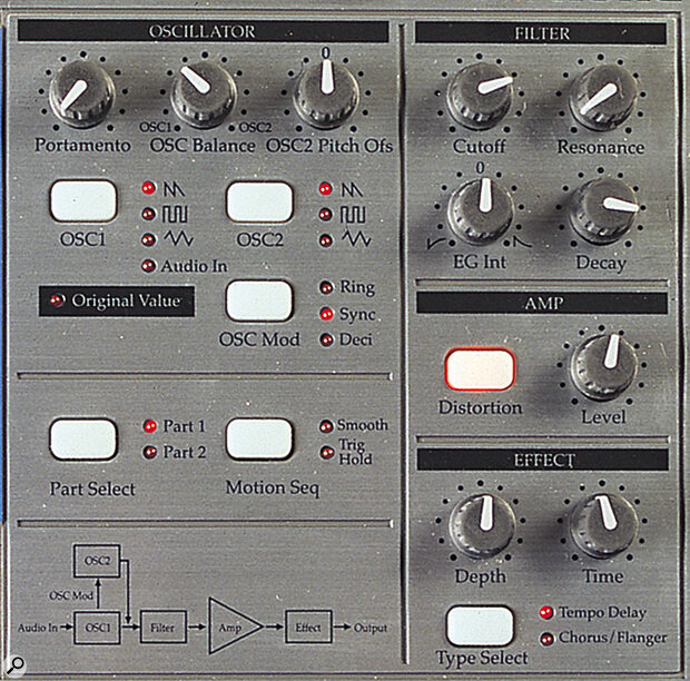 The EA1's two independent monosynths each offer two oscillators, a filter and an effect — but there's no LFO.
