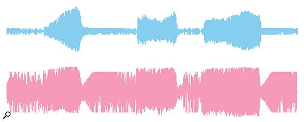 Advanced Gating header waveform image