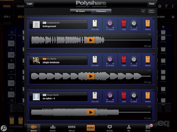 Polyshare: Korg's SoundCloud community for iPolysix users.