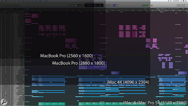 Here's a similar comparison, this time showing you the maximum number of tracks visible in Logic on different size displays.
