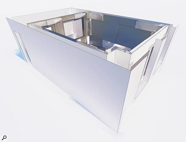 The Boxy System