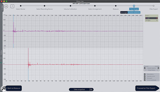 The Impulse Response tab shows the 'before and after' impulse response of the system.