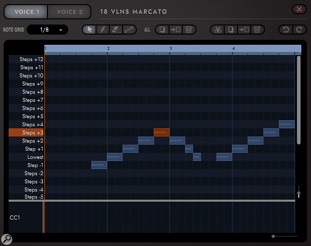 The Orchestrator's sequence editor allows you to edit the created patterns.