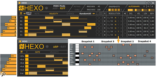Screen 2. The RandomAll button generated the six-track HEXO pattern. Different MIDI notes were assigned to the lanes using the MIDI clips shown at the left.