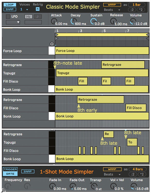 Screen 1: Drum loops from Simplers on five Drum Rack pads are captured in four MIDI clips of varying complexity.