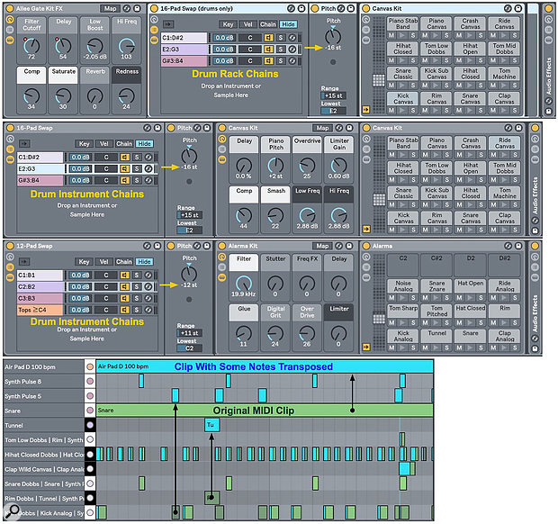 Screen 1: Drum Racks with the same pad assignments are assigned separate key zones using Live's Pitch MIDI effect. Live's multi-clip Note editor (bottom) shows aclip before and after some notes are transposed to play alternative Racks.