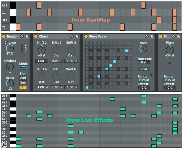 Screen 2: Beat Map with its top knobs at about 30 percent and its bottom knobs at 0 percent generates the four-note clip shown at the top. That is processed by Live MIDI effects to produce the chord clip shown below.