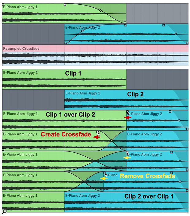 Screen 1: The two-track crossfade (top) is a bit more versatile than the single-track crossfade of overlapping clips shown below.