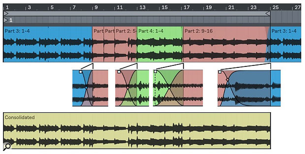 Screen 2: Seven bass clip segments are patched together and crossfaded where necessary to create a single 24-bar bass loop.