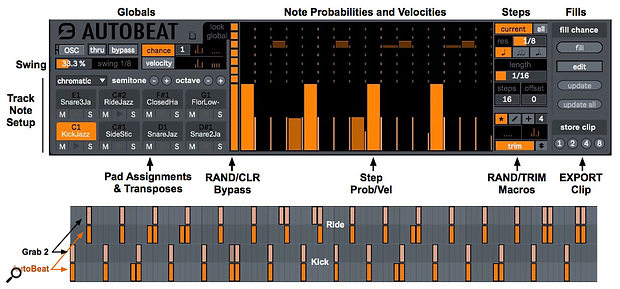 Screen2: AutoBeat offers detailed control over eight‑track drum sequencing. The clip at the bottom compares AutoBeat‑style randomisation with the clip method from Screen1.
