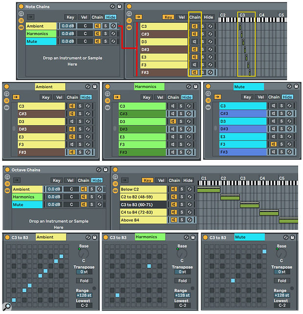 Screen 1: At the top, notes are distributed to individual chains that are enabled or disabled using their Chain Activators (speaker icons). Below, notes are distributed to octave chains and passed or blocked using Scale MIDI effects.