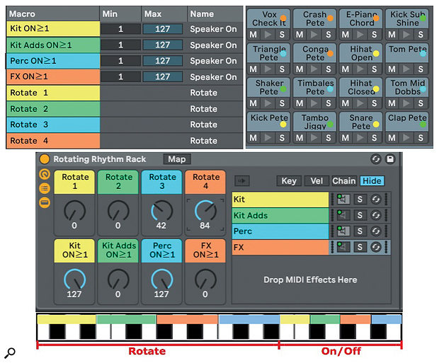 Screen3: Four RRG's in a MIDI Effect Rack sequence 16 pads of a Drum Rack. Two octaves of MIDI notes are mapped to Macro knobs that activate and rotate individual RRGs.