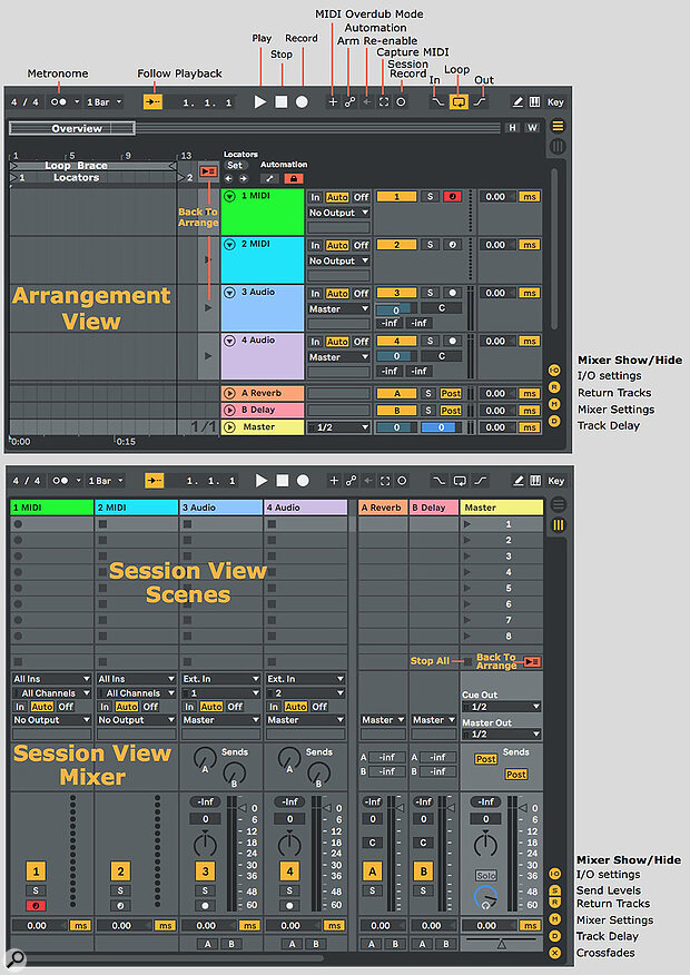 Screen 1: Live's Arrangement view and Session view share MIDI, audio, return and master tracks.