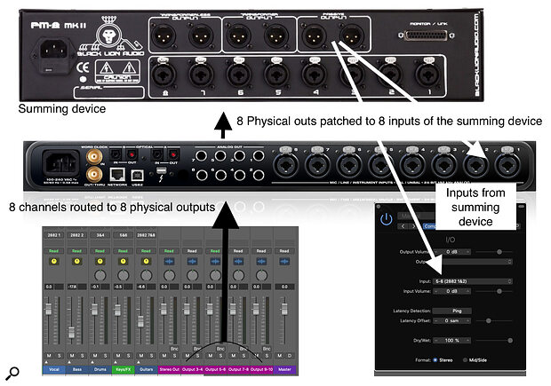 Screen 4: Routing for summing in Logic Pro X.